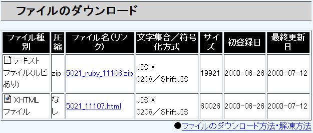 Copy link file ruby dengan klik kanan
